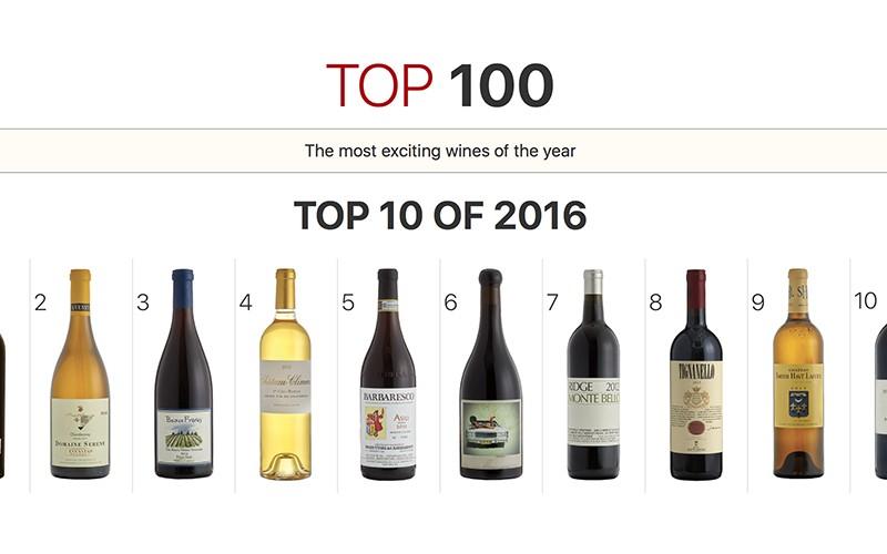 top100_2016_WSP
