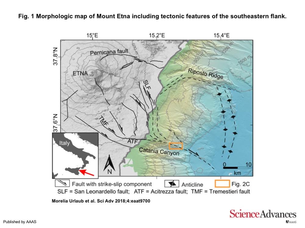 Diapositiva Etna